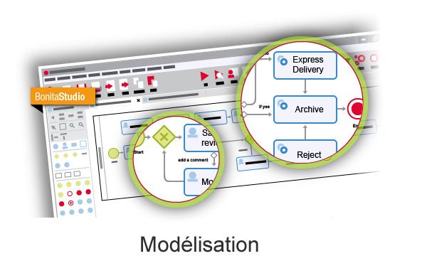 1Modelisation